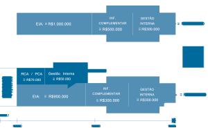 custo do licenciamento ambiental