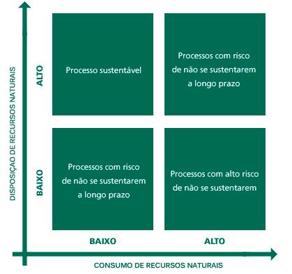 análise de ciclo de vida