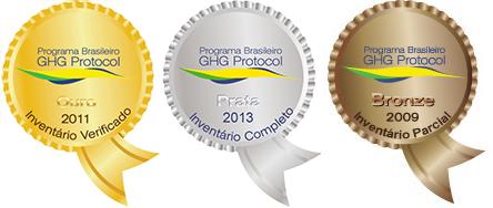 selo GHG protocol